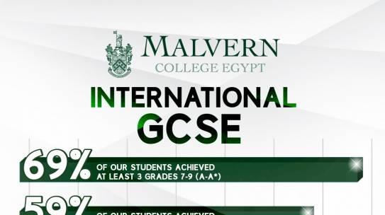 IGCSE Result 2021
